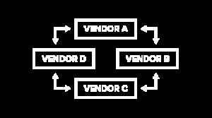 vector-solutions-p2p-interoperability